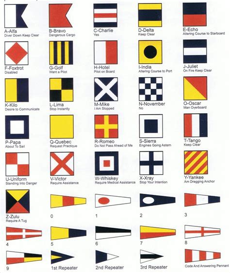 Boat Flags Chart by 23 Best Images About Don T Give Up The Ship On