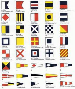 nautical flags google search don39t give up the ship With nautical flag letters