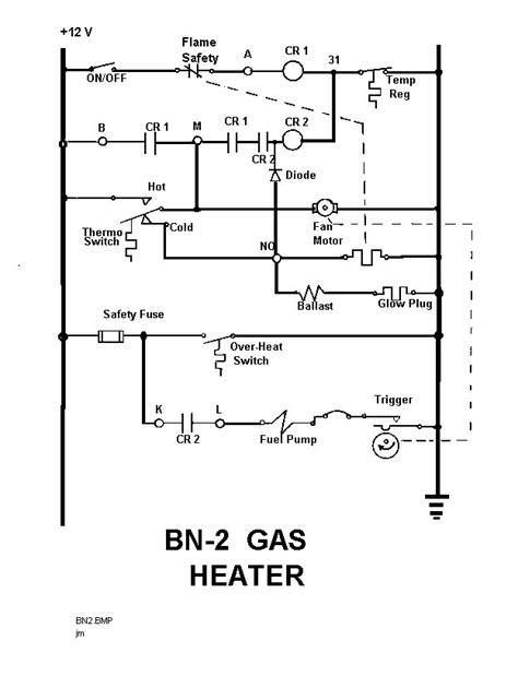 thesamba vw eberspacher gas heater installation manual bn 2