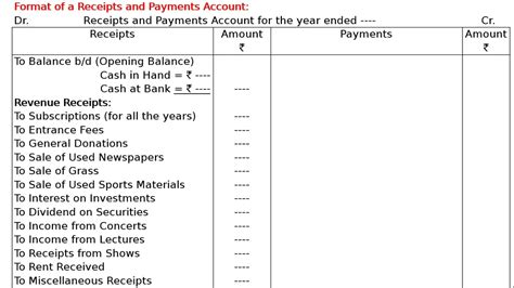 format of receipts and payments account format of a receipts and payments account youtube