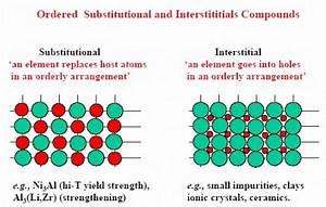 What is the difference between an eutectic alloy and a ...