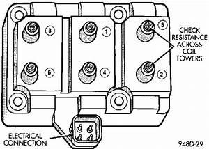 96 Dodge Grand Caravan 3 3 L  No Spark  Happened All Of A