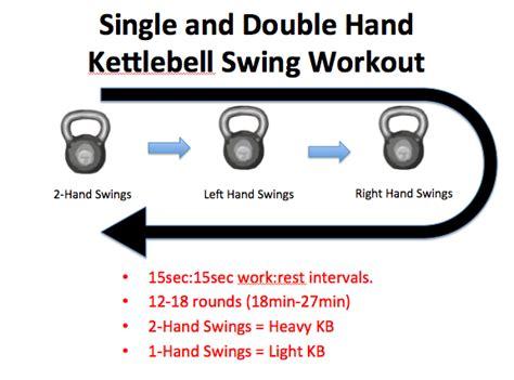 kettlebell swing workout doubles singles looked swings