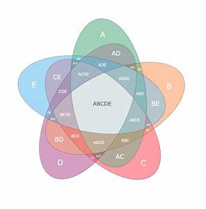 R - Nice Looking Five Sets Venn Diagrams