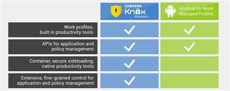 android for work android for work more secure