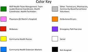 Color Key For Sociograms   U201ccolor Key For Sociograms U201d Was