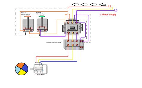 Direct Online Starter Animation Diagrams Electrical