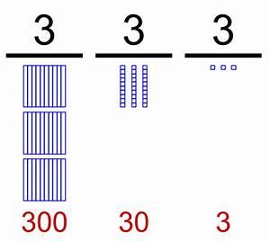 Base Ten Diagram