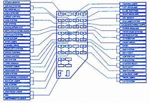 2003 Ford Ranger Fuse Diagram