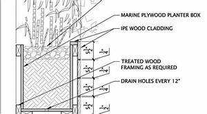 Image Result For Planter Section Detail Wood