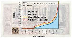 Quantity Theory Of Money And Greek Hyperinflation During