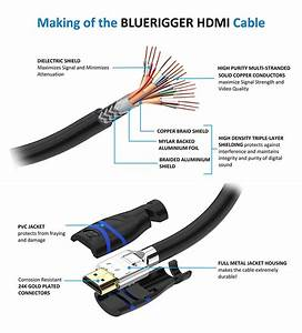 Vga To Hdmi Cable Wiring Diagram