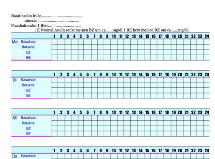 diabetes tagebuch kostenlos bestellen blutzucker tabelle zum ausdrucken b 252 rozubeh 246 r