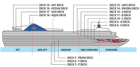 Getaway Deck Plans 12 by Ship Categories And Cabins Azura Po Cruises Logitravel