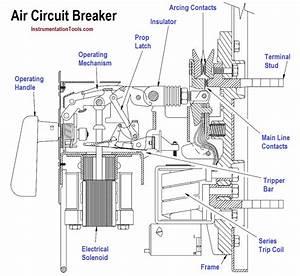 High Voltage Circuit Breaker Principle Instrumentation Tools