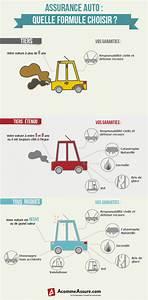 Assurance Auto Au Tiers : dans quels cas choisir une assurance voiture au tiers ~ Maxctalentgroup.com Avis de Voitures