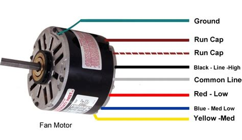 Furnace Blower Motor Wiring Explained Blowerdownload Free
