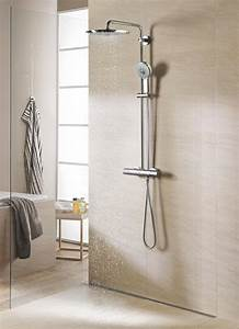 Grohe Rainshower 400 : ceiling rain shower systems taraba home review ~ Orissabook.com Haus und Dekorationen