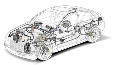 Getting Deeper Into Car Electrical System Autointhebox