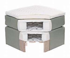 Aufbau Eines Boxspringbettes : hier sieht man sch n den aufbau eines boxspringbettes design m bel ~ Orissabook.com Haus und Dekorationen