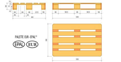 Export Pallets & Crates