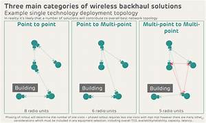 Andy Sutton  Ee  Walks The Talk On Small Cell Backhaul