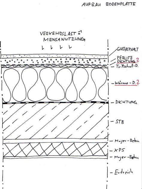 Warm Eingepackt Die Thermobodenplatte by Hochwertige Baustoffe Dammung Unter Bodenplatte Aufbau