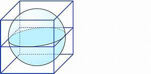 Volumen Aquarium Berechnen : berechnung des volumens einer kugel ~ Themetempest.com Abrechnung