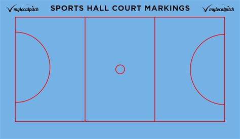 sports hall court markings  colour guide
