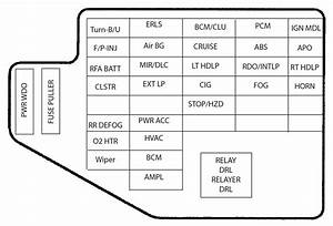 Cavalier Turn Signal Wiring Diagram