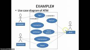 How To Create A Use Case Diagram With Example