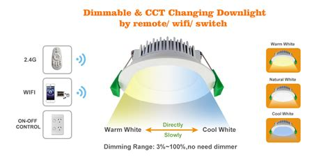 leader  led lighting dimmable cct changeable led