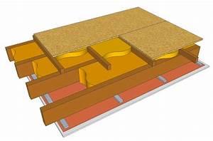 Isolation Des Combles Au Sol : isolation plafond plancher de grenier en r novation 13 ~ Premium-room.com Idées de Décoration
