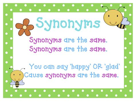 Mastering Synonyms With Examples For Sbi Po