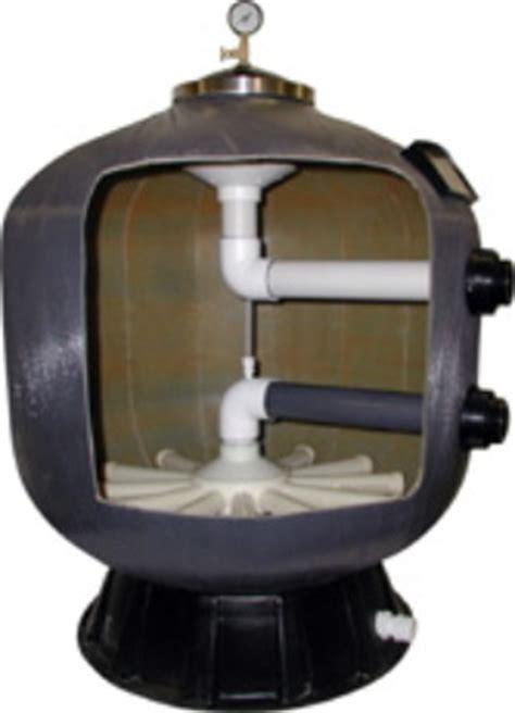 Swimming Pool Sand Filter Maintenance Caretroubleshooting