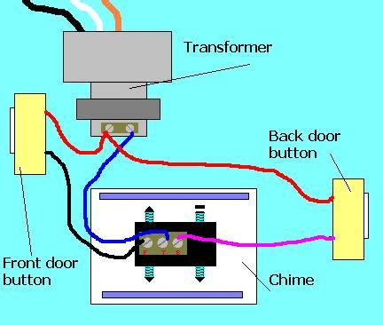 Diagram For Wiring Two Doorbell by Doorbell Hell Doityourself Community Forums