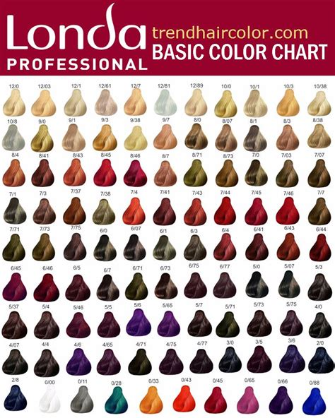 Hair Color Chart by 26 Redken Shades Eq Color Charts Template Lab