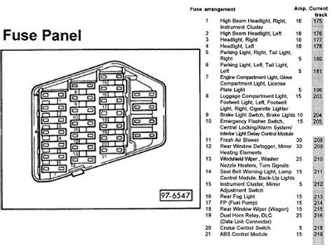 2002 Audi A6 Fuse Box Diagram by Automaatti Ilmastoinnista Audifinns