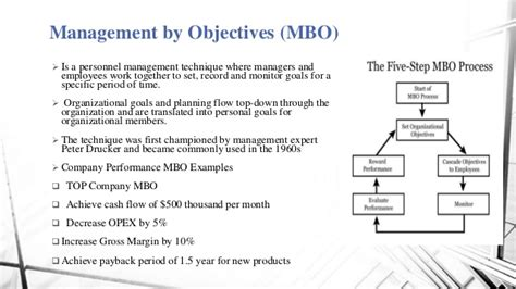 manage by objective template principle of management sumaira fatima goals traditional objective