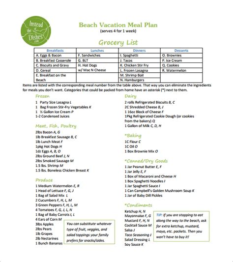 meal planning templates  sample  format