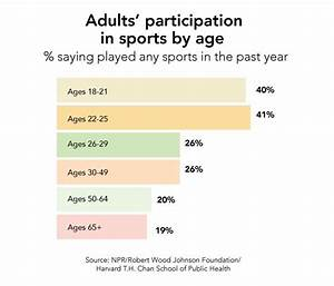 Keeping Adults In The Game  U2013 Harvard Gazette