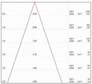 Candela Lumen Tabelle : im test verbatim vxrgb mr16 ein led spot wie kein anderer fastvoice blog ~ Markanthonyermac.com Haus und Dekorationen