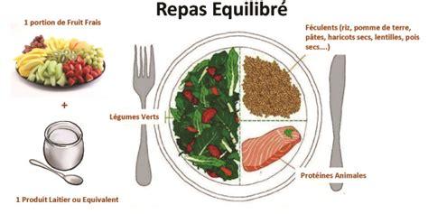 recette de cuisine pour maigrir repas simple équilibré cuisinez pour maigrir