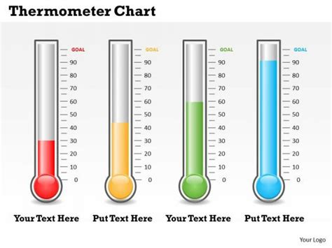 powerpoint thermometer template rebocinfo