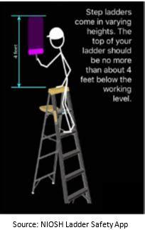 ladder safety  work  home ehs