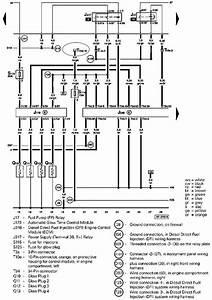 Pin Auf Ledningsdiagram