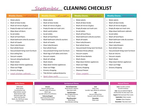 Apartment Cleaning Duties by Complete Housekeeping Printable Set Apartment Monthly