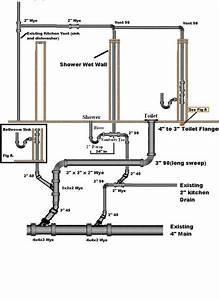 Kitchen Sink Plumbing Diagram Diy  U2013 Wow Blog