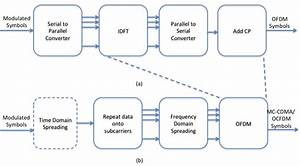 Recent Advances In Broadband Wireless Access Networks