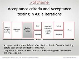 Agile acceptance criteria template 28 images ssw do for Agile acceptance criteria template